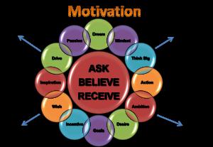 Mentoring Motivation